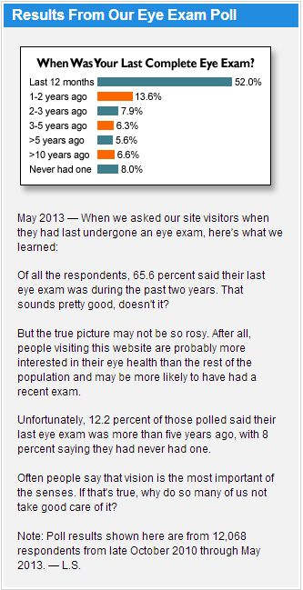 When Was Your Last Eye Exam? Should You Be Driving?